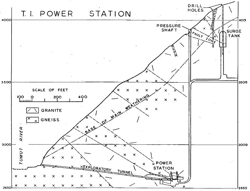 Fig. 12.—T.1 Power Station, Section